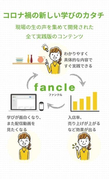 店長・スタッフ研修